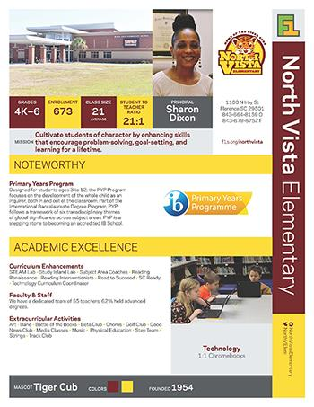 North Vista Elementary Profile