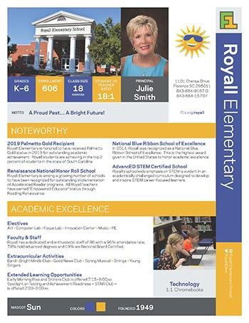 Royall Elementary Profile