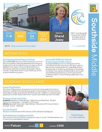 Southside Middle School Profile