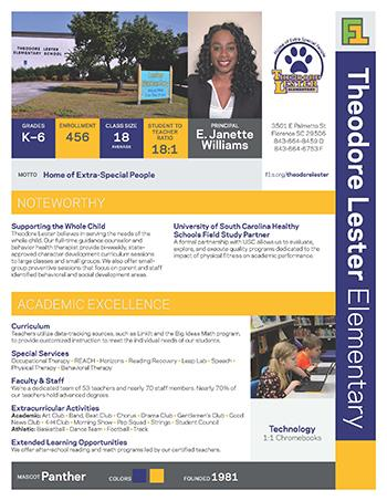Lester Elementary School Profile