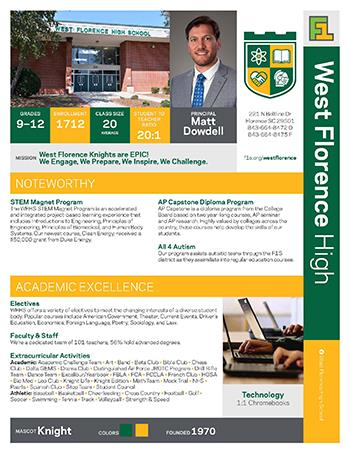 West Florence High School Profile